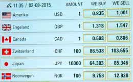 Exchange rates are posted where money is exchanged.