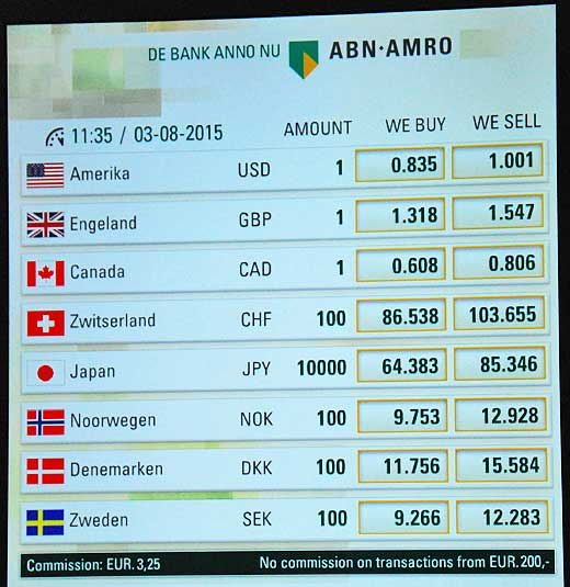 Exchange Rates At Abn Amro Bank In Schiphol Airport Amsterdam Nederland